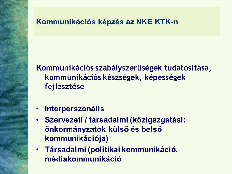 Kommunikációs képzés az NKE KTK-n K ommunikációs szabályszerűségek tudatosítása, kommunikációs készségek, képességek fejlesztése •Interperszonális •Sz