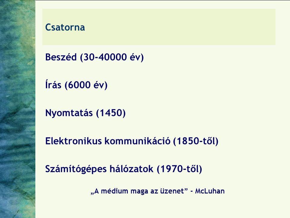 """Csatorna Beszéd (30-40000 év) Írás (6000 év) Nyomtatás (1450) Elektronikus kommunikáció (1850-től) Számítógépes hálózatok (1970-től) """"A médium maga az"""