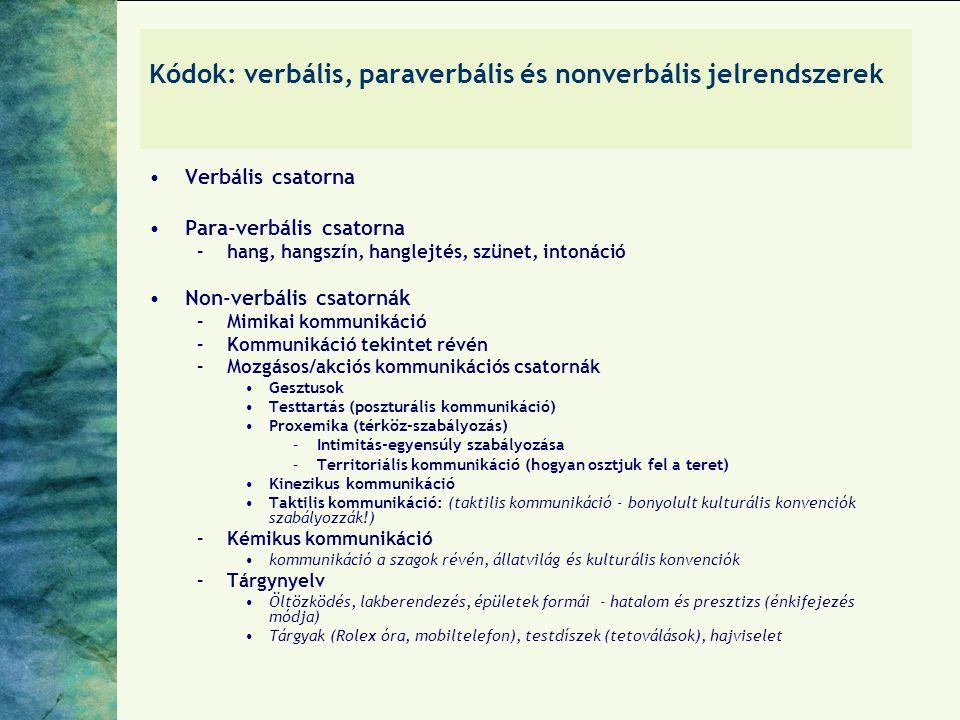 Kódok: verbális, paraverbális és nonverbális jelrendszerek •Verbális csatorna •Para-verbális csatorna –hang, hangszín, hanglejtés, szünet, intonáció •
