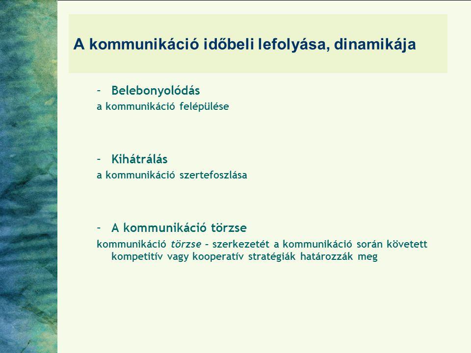 A kommunikáció időbeli lefolyása, dinamikája –Belebonyolódás a kommunikáció felépülése –Kihátrálás a kommunikáció szertefoszlása –A kommunikáció törzs