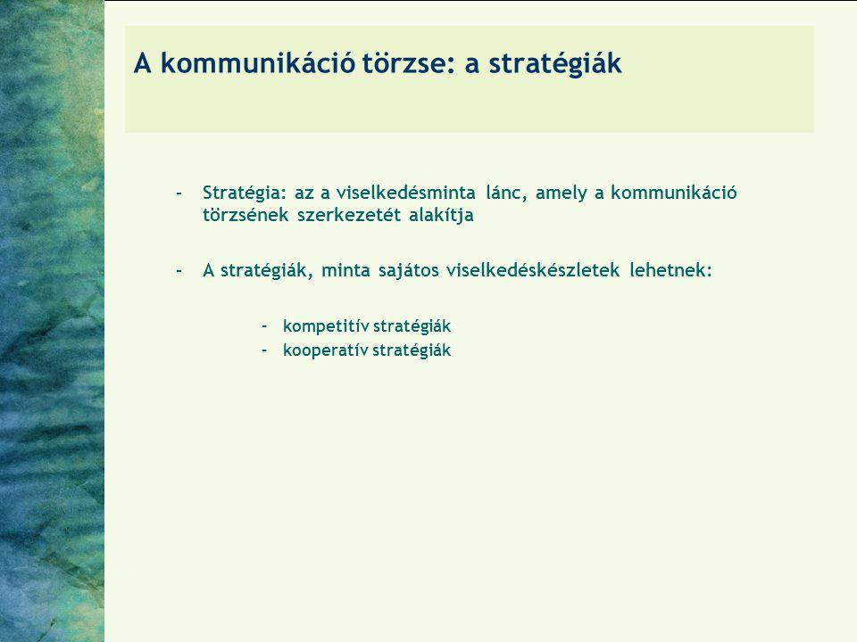 A kommunikáció törzse: a stratégiák –Stratégia: az a viselkedésminta lánc, amely a kommunikáció törzsének szerkezetét alakítja –A stratégiák, minta sa
