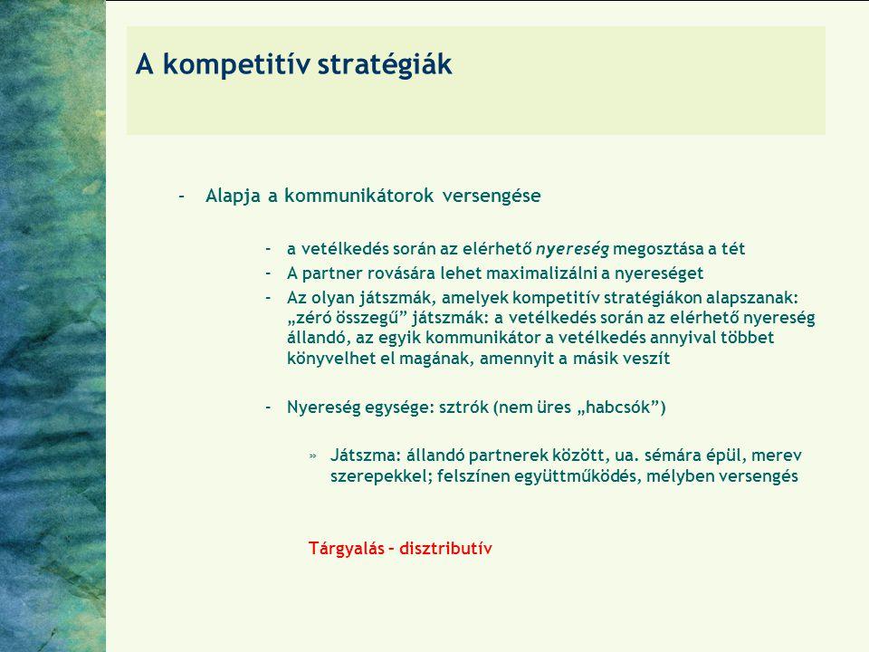 A kompetitív stratégiák –Alapja a kommunikátorok versengése –a vetélkedés során az elérhető nyereség megosztása a tét –A partner rovására lehet maxima
