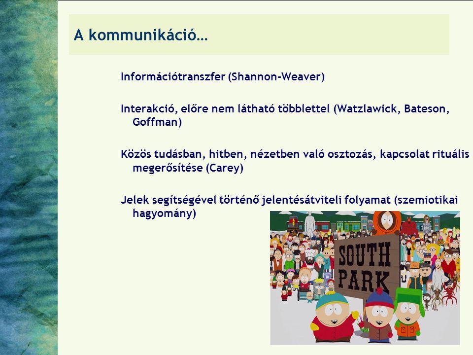 A kommunikáció… Információtranszfer (Shannon-Weaver) Interakció, előre nem látható többlettel (Watzlawick, Bateson, Goffman) Közös tudásban, hitben, n