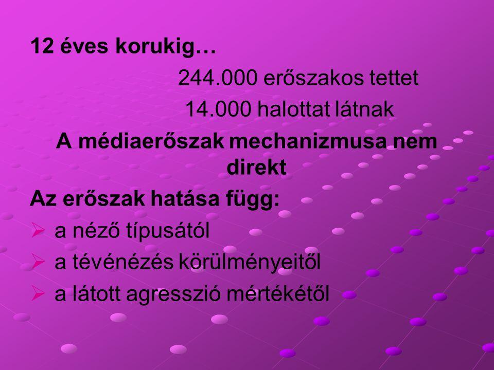 Köszönöm szépen a megtisztelő figyelmet! Herczeg Csilla E-mail: herczegcsilla07@gmail.com