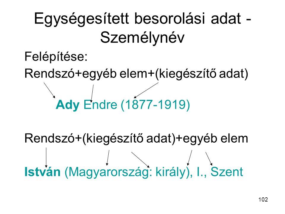 102 Egységesített besorolási adat - Személynév Felépítése: Rendszó+egyéb elem+(kiegészítő adat) Ady Endre (1877-1919) Rendszó+(kiegészítő adat)+egyéb