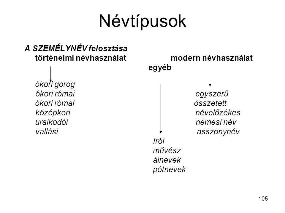 105 Névtípusok A SZEMÉLYNÉV felosztása történelmi névhasználat modern névhasználat egyéb ókori görög ókori rómaiegyszerű ókori római összetett középko