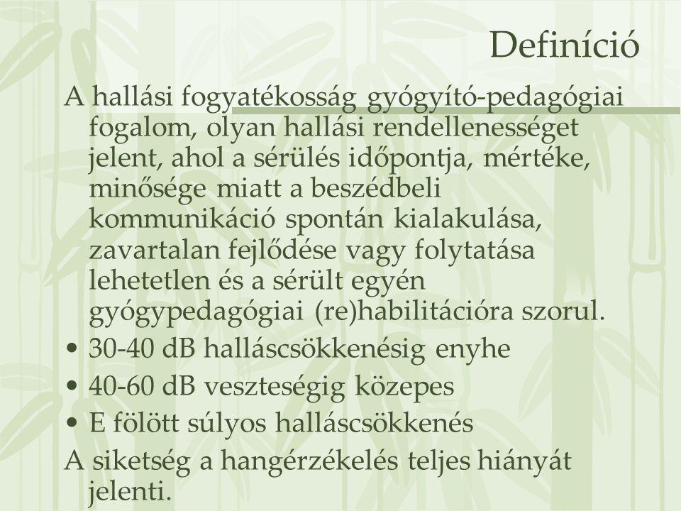Definíció A hallási fogyatékosság gyógyító-pedagógiai fogalom, olyan hallási rendellenességet jelent, ahol a sérülés időpontja, mértéke, minősége miat