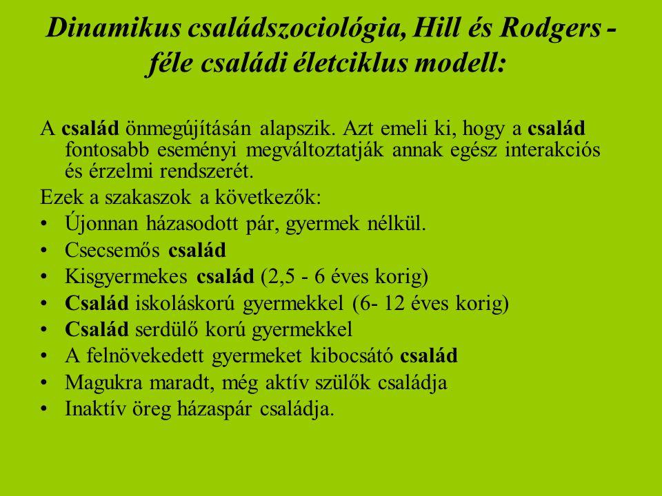 Dinamikus családszociológia, Hill és Rodgers - féle családi életciklus modell: A család önmegújításán alapszik. Azt emeli ki, hogy a család fontosabb