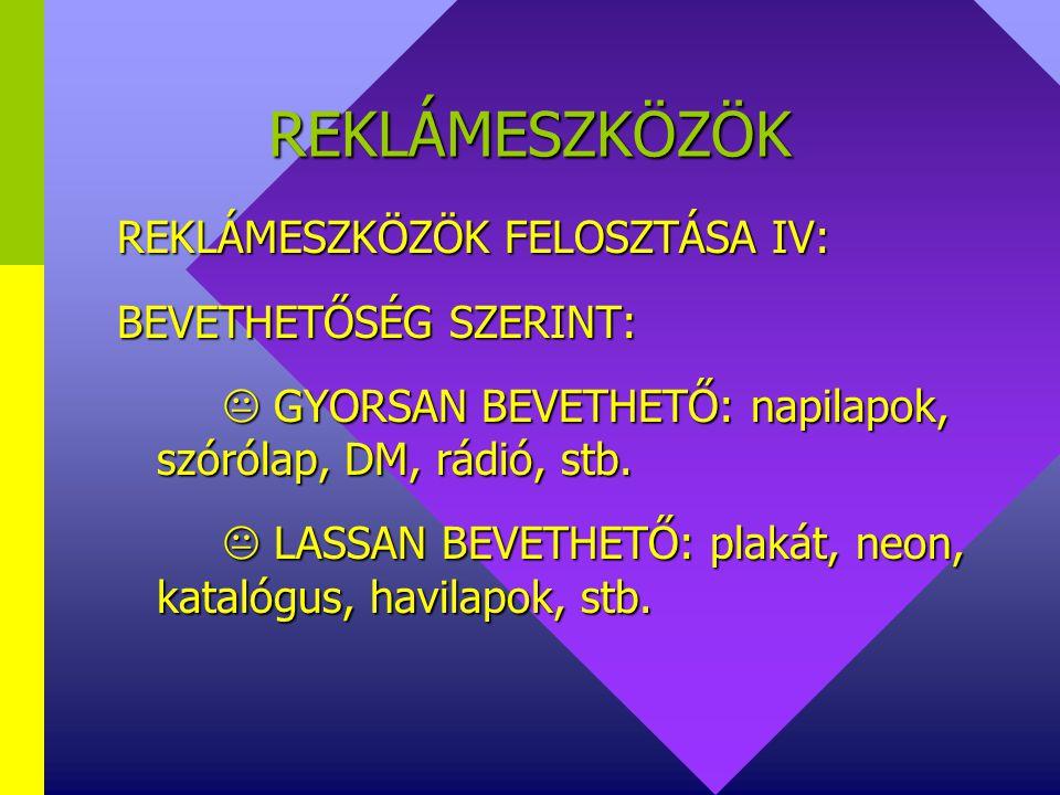 REKLÁMESZKÖZÖK REKLÁMESZKÖZÖK FELOSZTÁSA III: ÉRDEKTERÜLET SZERINT:  IRÁNYíTHATÓ: plakát, mozi, DM, közterületi eszközök, stb.