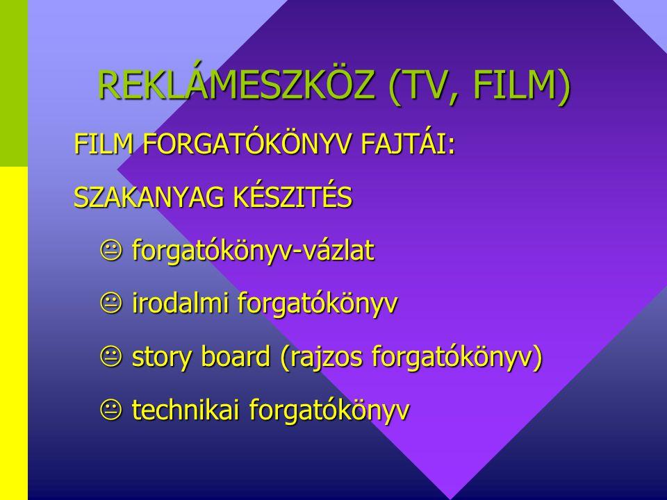 REKLÁMESZKÖZÖK (TV) FAJTÁI:  BLOKK  EGYEDI HIRDETÉS  SPOT  SZPONZORÁLT MŰSOR  BETŰREKLÁM
