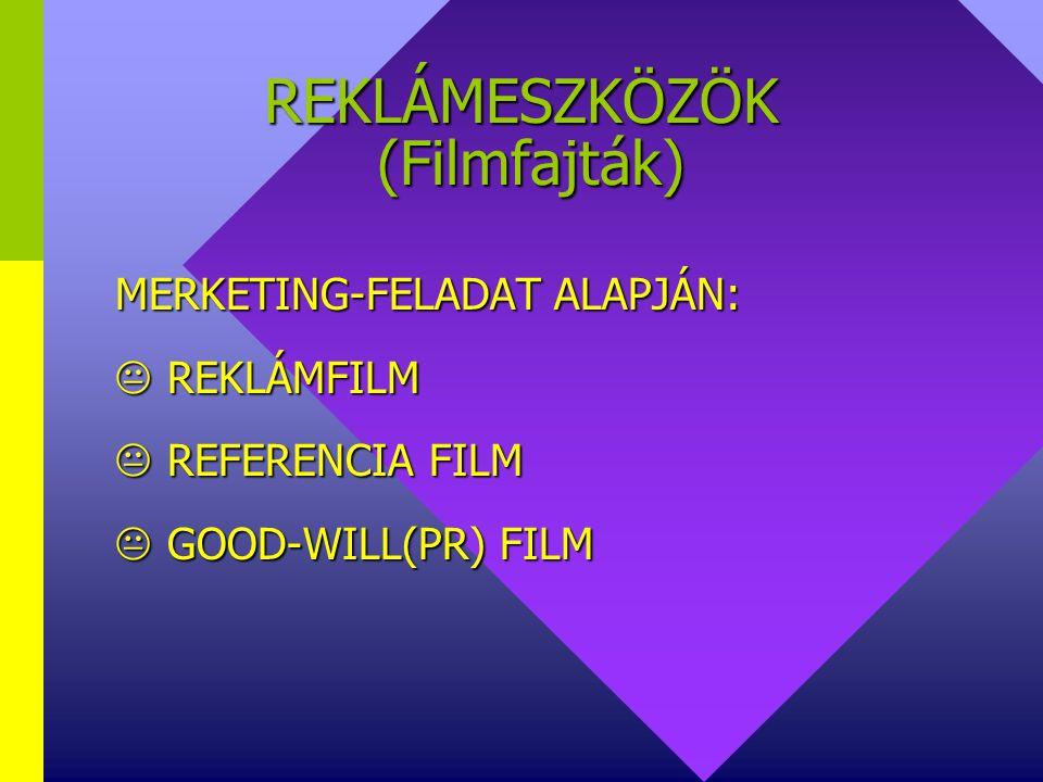 REKLÁMESZKÖZ (TV, FILM) FILM FORGATÓKÖNYV FAJTÁI: SZAKANYAG KÉSZITÉS  forgatókönyv-vázlat  forgatókönyv-vázlat  irodalmi forgatókönyv  irodalmi forgatókönyv  story board (rajzos forgatókönyv)  story board (rajzos forgatókönyv)  technikai forgatókönyv  technikai forgatókönyv