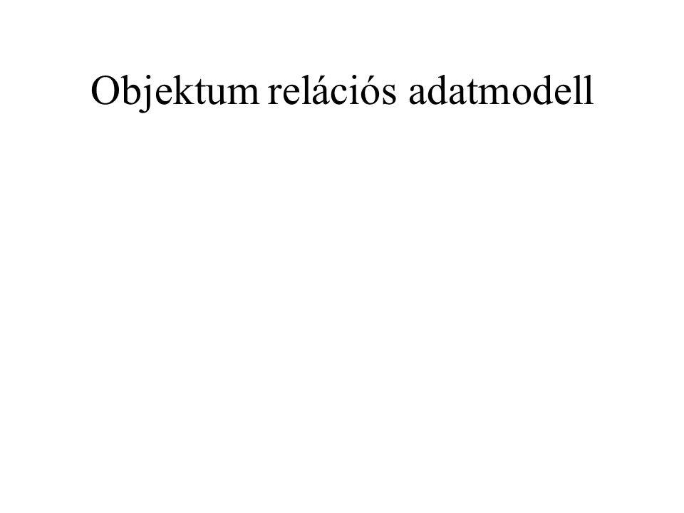 SQL1999 ORDB modell új struktúra elemek:UDT (felhasználói típusok) VALUE OBJECT komplex struktúra egységbe zárás öröklés azonosítás overloading UDT-TABLES (objektum táblák) táblák nézetek