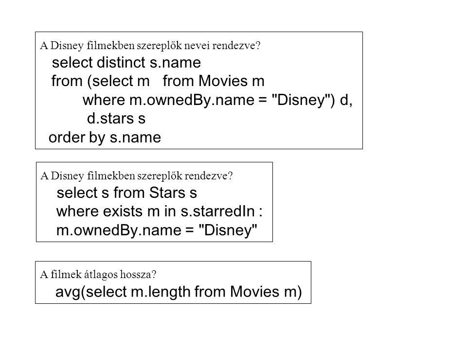 A Disney filmekben szereplők nevei rendezve? select distinct s.name from (select m from Movies m where m.ownedBy.name =