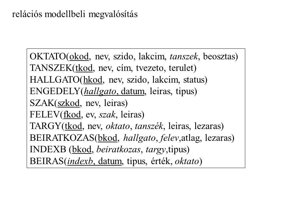 relációs modellbeli megvalósítás OKTATO(okod, nev, szido, lakcim, tanszek, beosztas) TANSZEK(tkod, nev, cím, tvezeto, terulet) HALLGATO(hkod, nev, szi