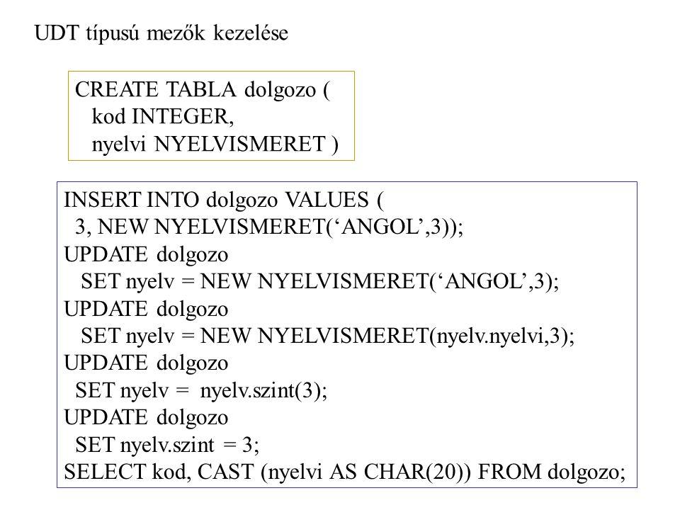 UDT típusú mezők kezelése CREATE TABLA dolgozo ( kod INTEGER, nyelvi NYELVISMERET ) INSERT INTO dolgozo VALUES ( 3, NEW NYELVISMERET('ANGOL',3)); UPDA