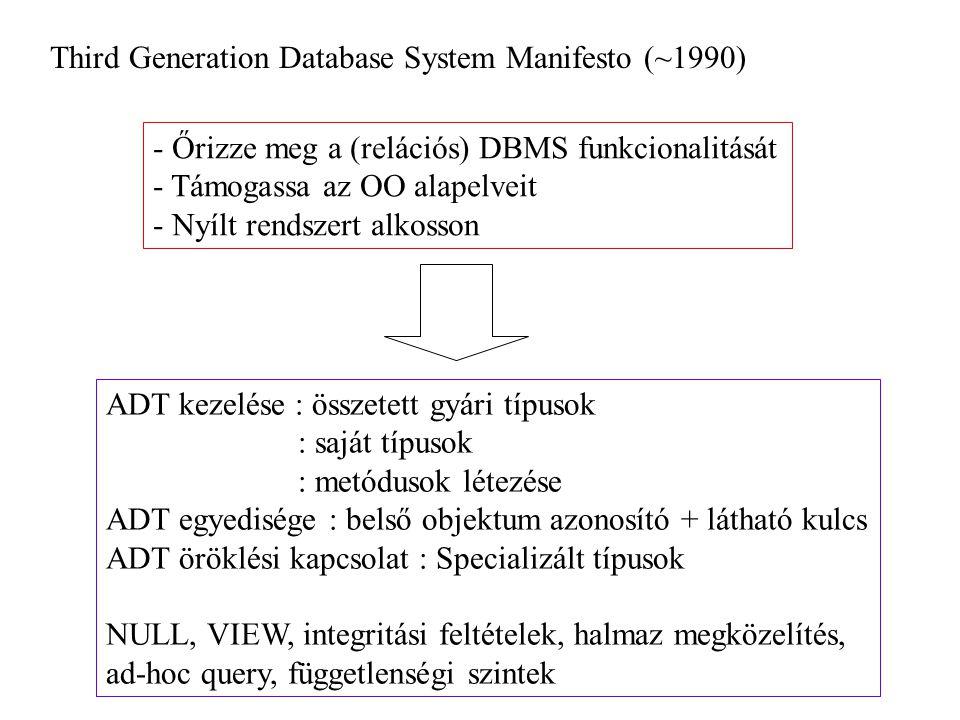 Third Generation Database System Manifesto (~1990) - Őrizze meg a (relációs) DBMS funkcionalitását - Támogassa az OO alapelveit - Nyílt rendszert alko