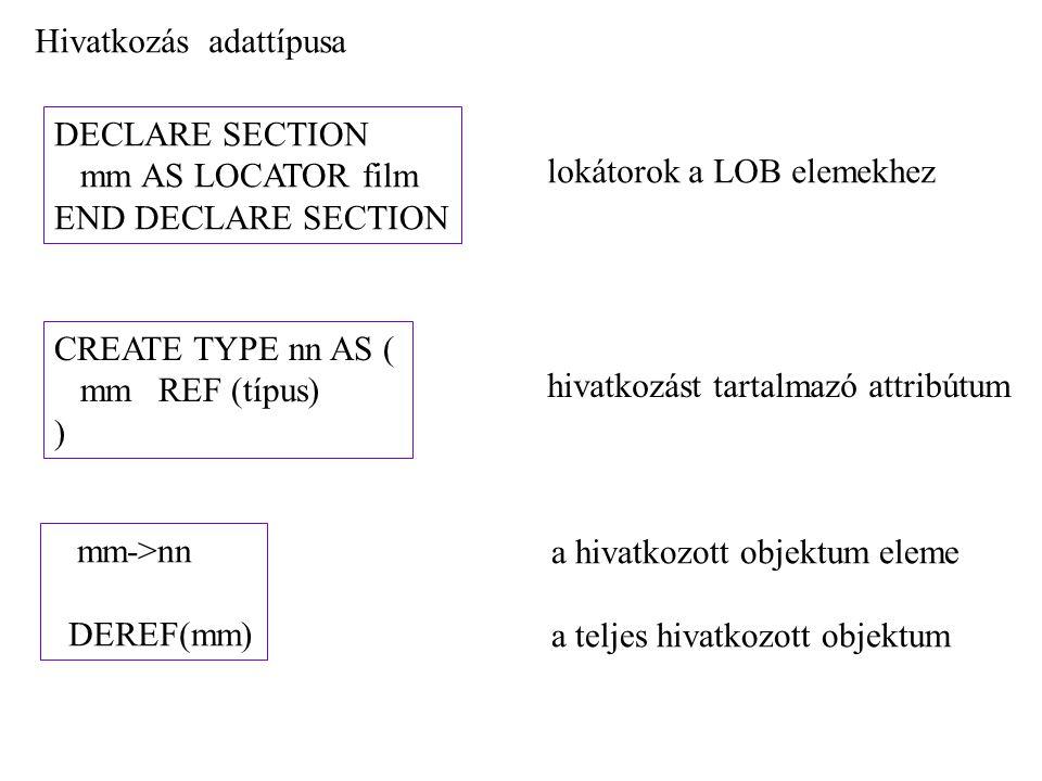 Hivatkozás adattípusa DECLARE SECTION mm AS LOCATOR film END DECLARE SECTION lokátorok a LOB elemekhez CREATE TYPE nn AS ( mmREF (típus) ) hivatkozást