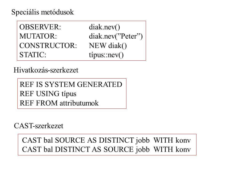 Speciális metódusok OBSERVER: diak.nev() MUTATOR:diak.nev( Peter ) CONSTRUCTOR:NEW diak() STATIC:típus::nev() Hivatkozás-szerkezet REF IS SYSTEM GENERATED REF USING típus REF FROM attributumok CAST-szerkezet CAST bal SOURCE AS DISTINCT jobb WITH konv CAST bal DISTINCT AS SOURCE jobb WITH konv
