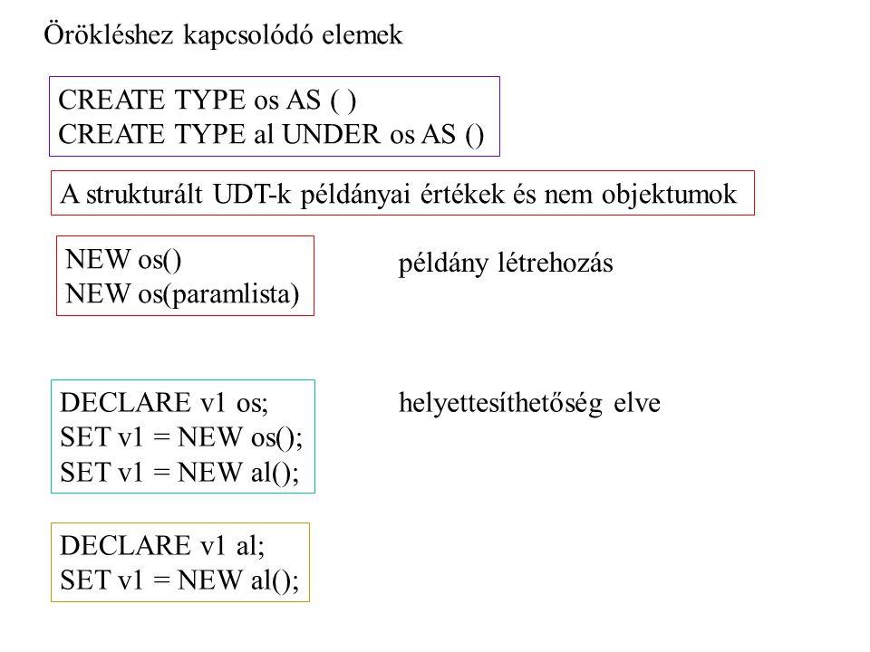 Örökléshez kapcsolódó elemek CREATE TYPE os AS ( ) CREATE TYPE al UNDER os AS () DECLARE v1 os; SET v1 = NEW os(); SET v1 = NEW al(); DECLARE v1 al; S