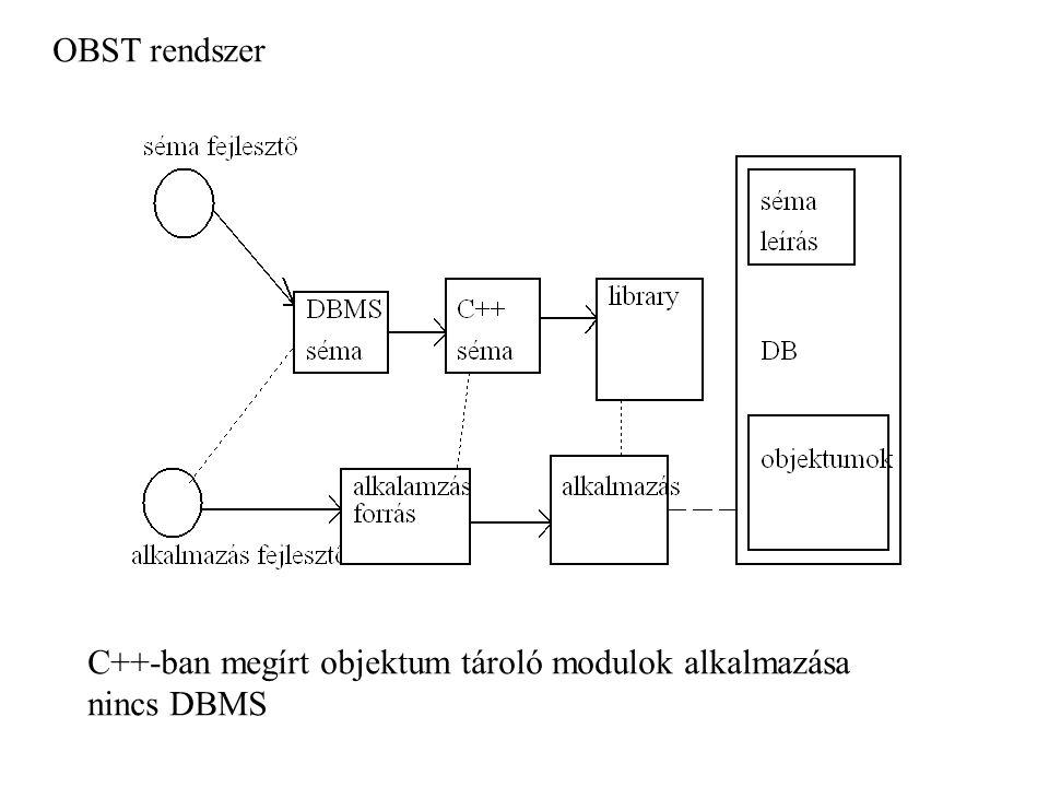 ODL-OQL modell ODMG szabvány objektumtípusok sémaszerű megadása class onév { attributumok … metódusok … kapcsolatok … integritási felt.