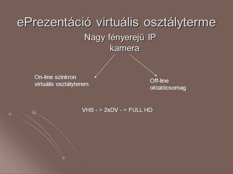ePrezentáció virtuális osztályterme Nagy fényerejű IP kamera On-line szinkron virtuális osztályterem Off-line oktatócsomag VHS - > 2xDV - > FULL HD