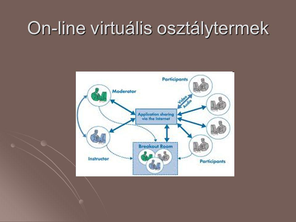 On-line virtuális osztálytermek