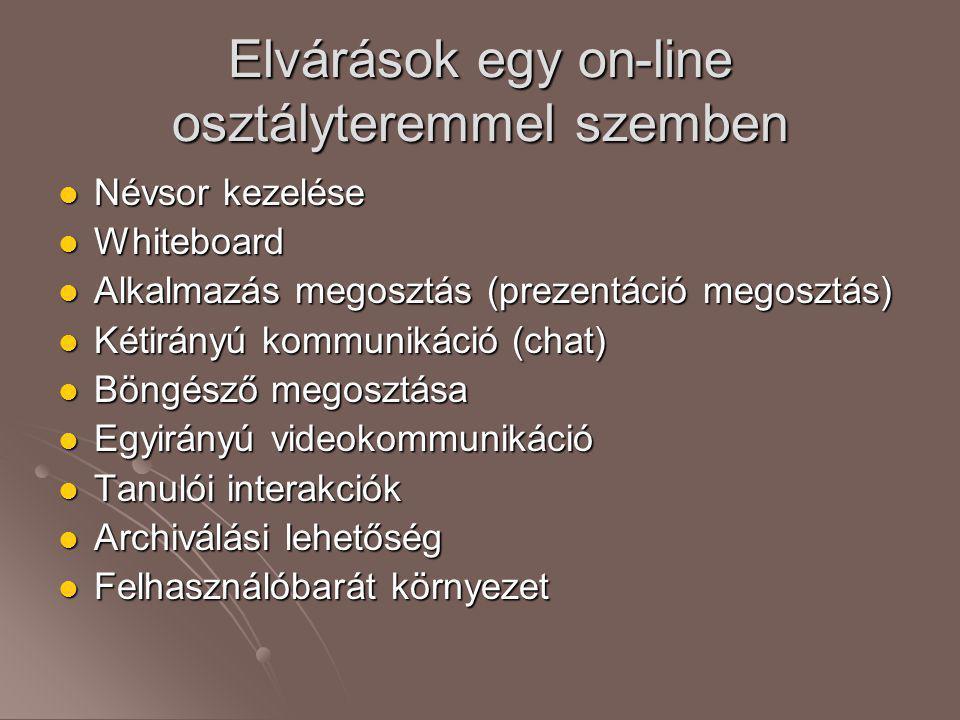 Elvárások egy on-line osztályteremmel szemben  Névsor kezelése  Whiteboard  Alkalmazás megosztás (prezentáció megosztás)  Kétirányú kommunikáció (