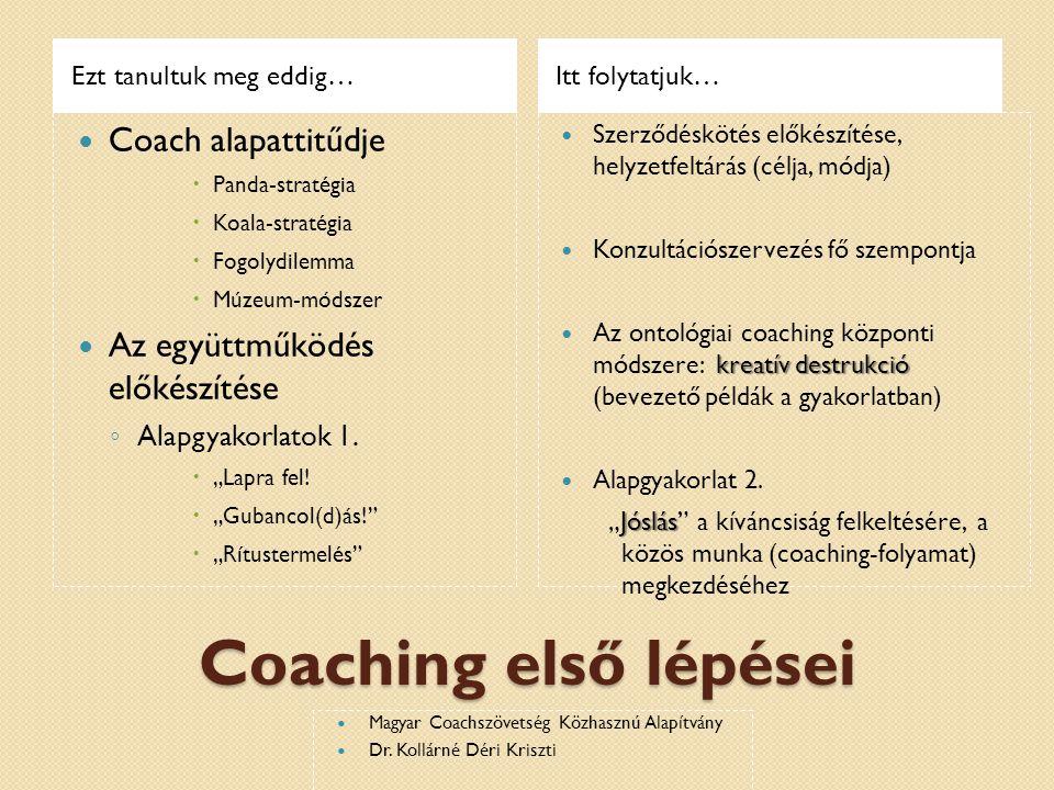 """Itt tartunk: """"Tettek mezején I. Magyar Coachszövetség KA- Déri Kriszti2 Coaching célja • a hozott probléma ellenére a jó hangulat, a pozitív feedback, • Ötletvihar elindítása (laterális gondolkozás), • Kreatív destrukció (építő rombolás) megvalósításával az attitűdváltás és a változás elérése • a coachee(k) egyszerre töltse(k) be a tanuló és a tanító szerepét."""