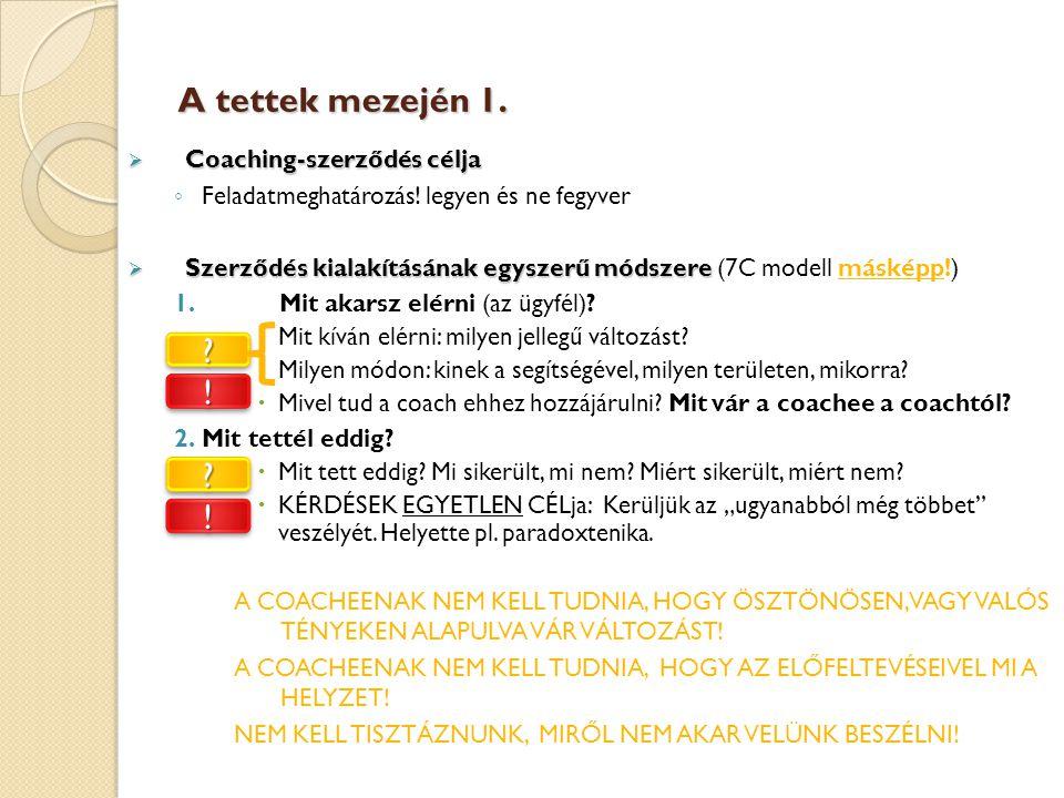 A tettek mezején 1.  Coaching-szerződés célja ◦ Feladatmeghatározás! legyen és ne fegyver  Szerződés kialakításának egyszerű módszere  Szerződés ki