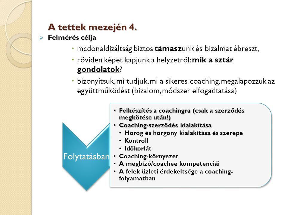 A tettek mezején 5. Mit kerüljünk el a coaching-előkészítés során.