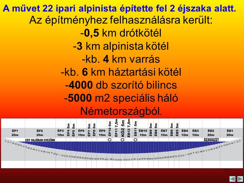 11 Az építményhez felhasználásra került: -0,5 km drótkötél -3 km alpinista kötél -kb. 4 km varrás -kb. 6 km háztartási kötél -4000 db szorító bilincs