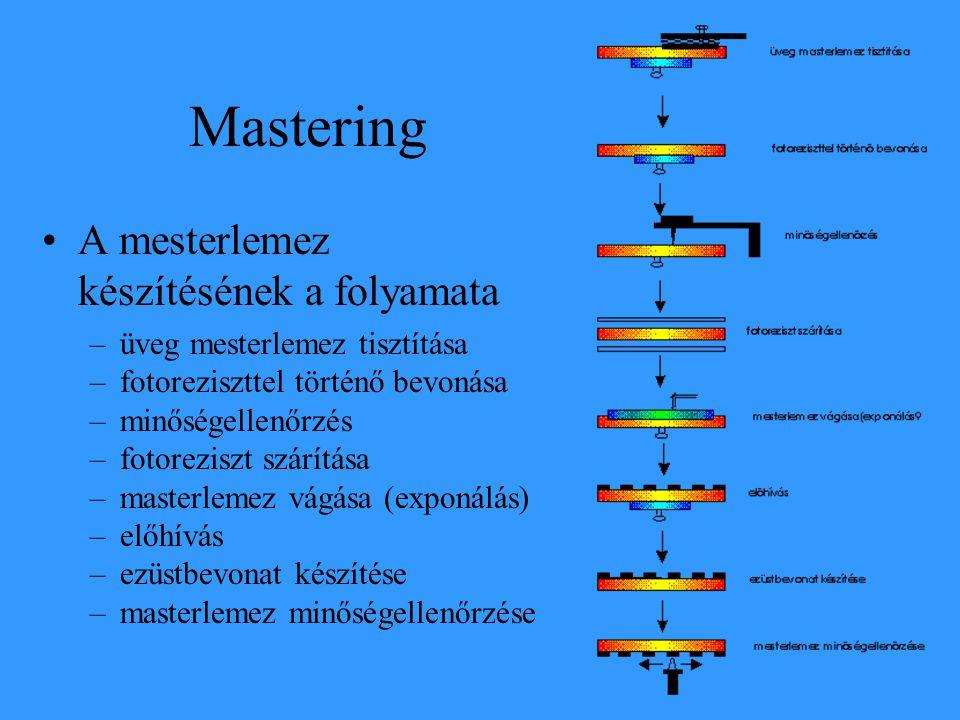 Mastering •A mesterlemez készítésének a folyamata –üveg mesterlemez tisztítása –fotoreziszttel történő bevonása –minőségellenőrzés –fotoreziszt szárít