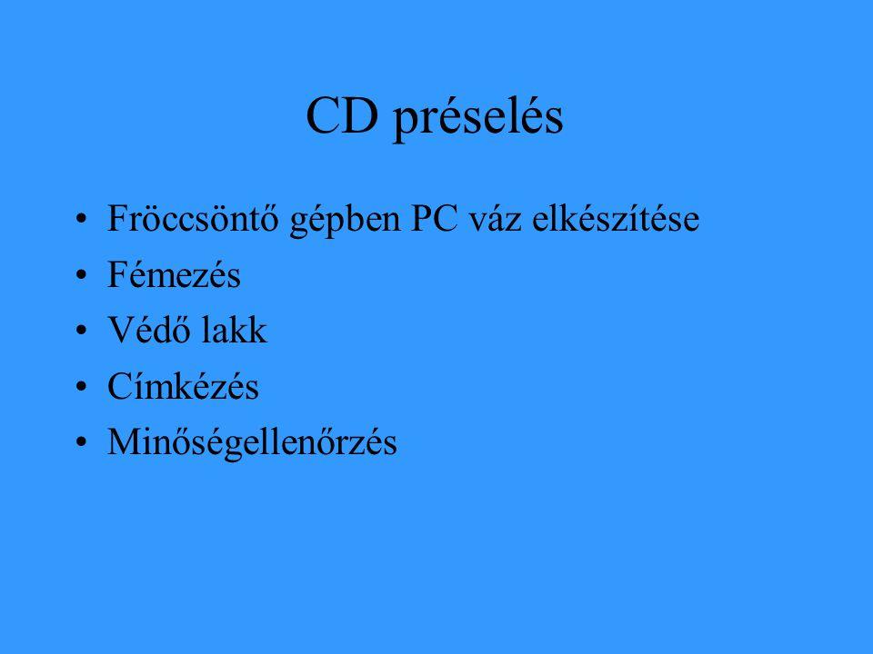CD préselés •Fröccsöntő gépben PC váz elkészítése •Fémezés •Védő lakk •Címkézés •Minőségellenőrzés
