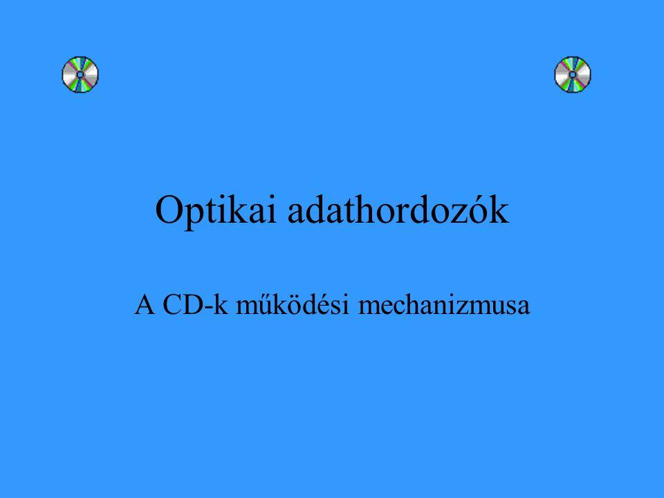 Optikai adathordozók A CD-k működési mechanizmusa