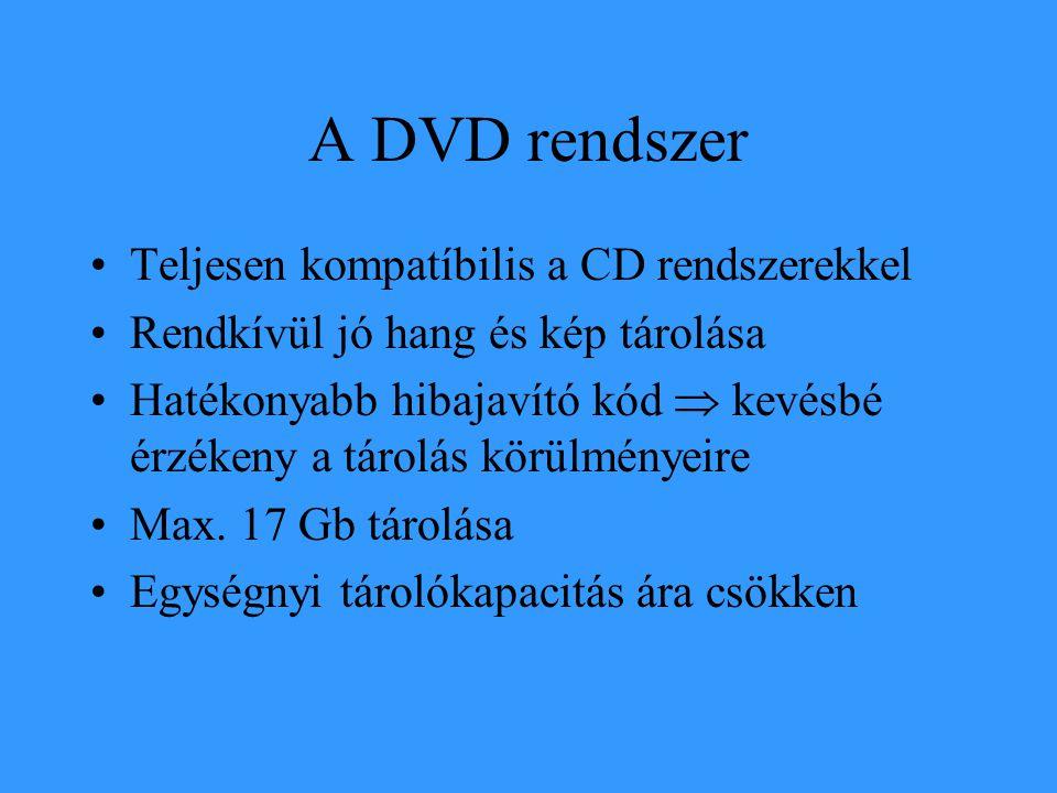 A DVD rendszer •Teljesen kompatíbilis a CD rendszerekkel •Rendkívül jó hang és kép tárolása •Hatékonyabb hibajavító kód  kevésbé érzékeny a tárolás k