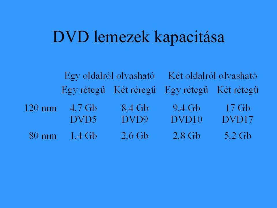 DVD lemezek kapacitása