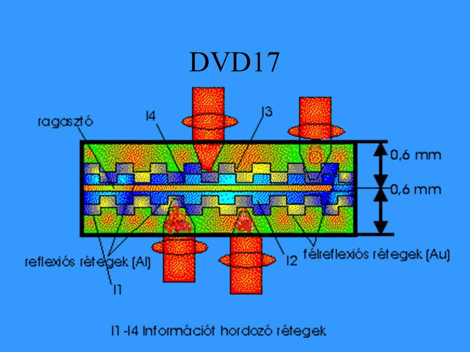 DVD17