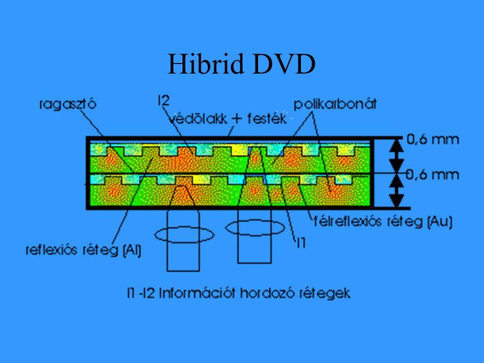 Hibrid DVD