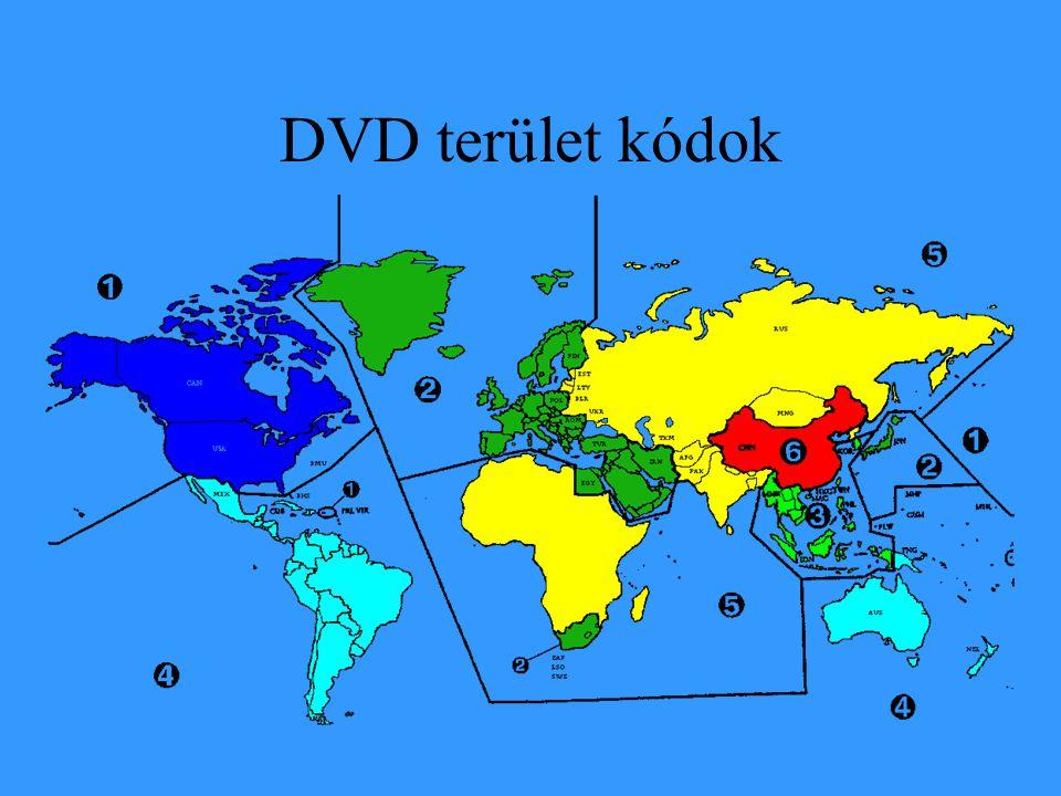 DVD terület kódok