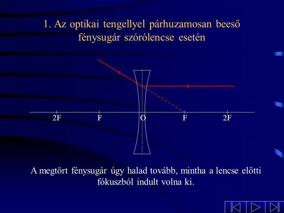 Jellegzetes sugármenetek szórólencse esetén 1. Az optikai tengellyel párhuzamosan beeső fénysugár 2. A fókuszpont irányába beeső fénysugár 3. Az optik