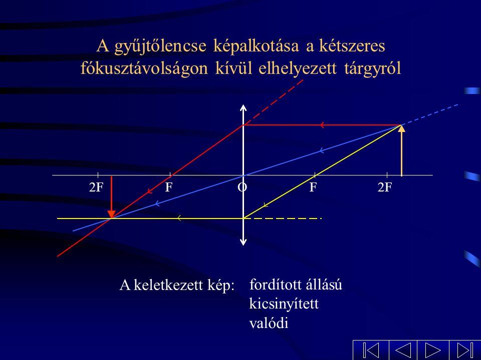 A gyűjtőlencse képalkotása a kétszeres fókusztávolságban elhelyezett tárgyról 2FFF O A keletkezett kép: fordított állású azonos nagyságú valódi