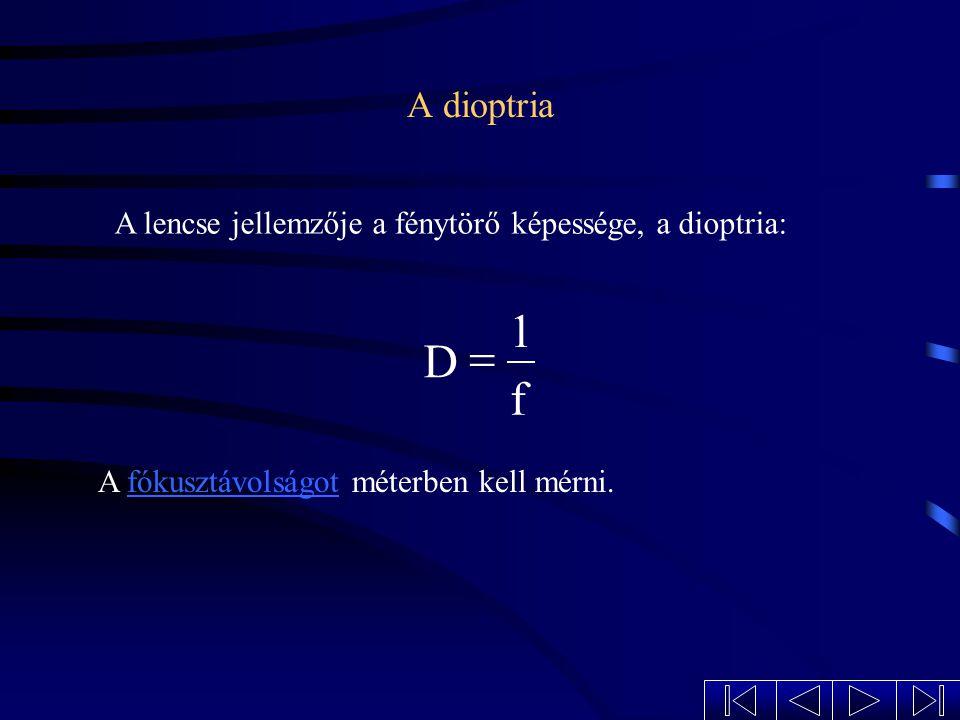 A vékonylencsék leképezési törvénye, a nagyítás A nagyítás:A leképezési törvény: t 1 k 1 f 1  T K t k N  tárgy (T) kép (K) képtávolságképtávolság