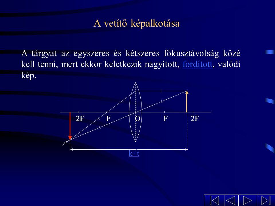 A vetítő fényforrás kondenzor diakép objektívernyő A vetítő egy megvilágított tárgyról gyűjtőlencse (rendszer) segítségével valódi, nagyított, fordíto