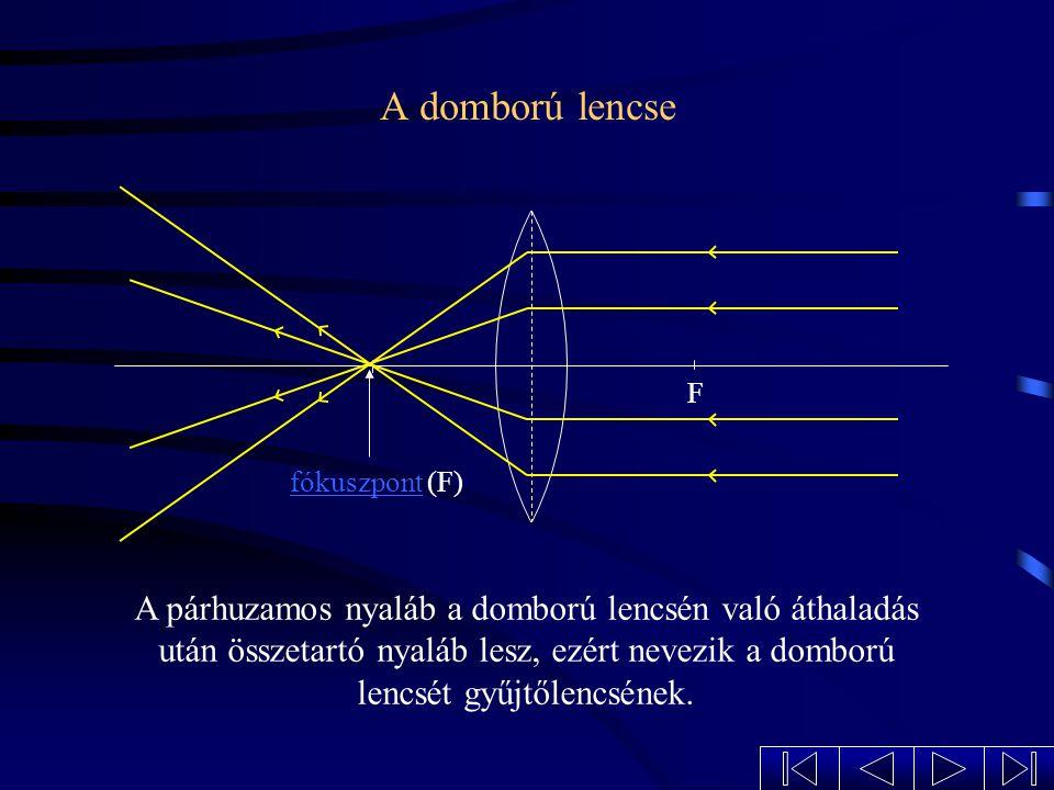 A lencsék fogalma, fajtái A továbbiakban vékony lencsékkel foglalkozunk.vékony lencsékkel optikai középpont optikai tengely Az optikai lencsék a legeg