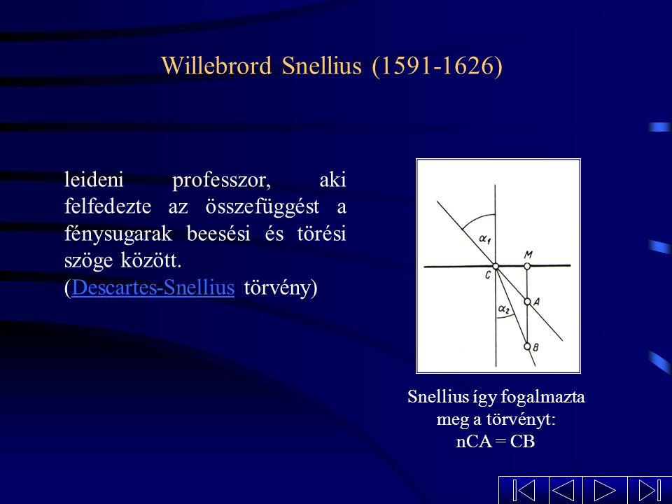 Christoph Scheiner (1573-1650) német csillagász, jezsuita tanár. Értékes vizsgálatokat végzett az optika területén, különösen a szem szerkezetére és í
