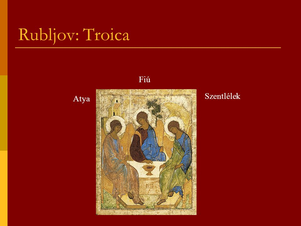 Rubljov: Troica Atya Fiú Szentlélek