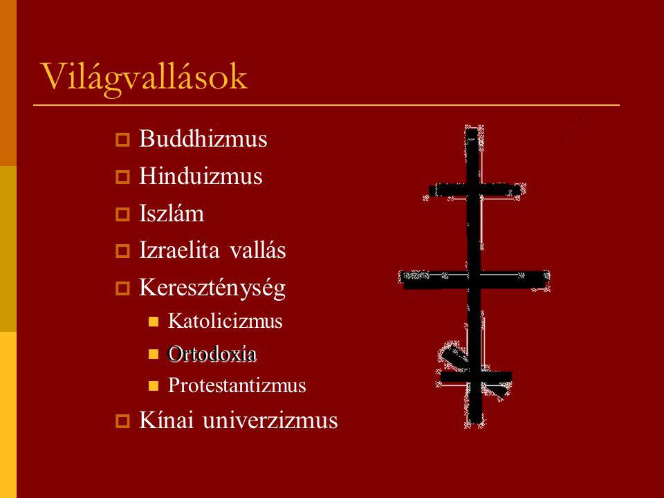 Világvallások  Buddhizmus  Hinduizmus  Iszlám  Izraelita vallás  Kereszténység  Katolicizmus  Ortodoxia  Protestantizmus  Kínai univerzizmus
