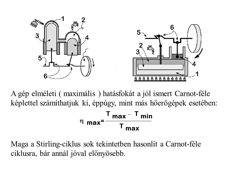A gép elméleti ( maximális ) hatásfokát a jól ismert Carnot-féle képlettel számíthatjuk ki, éppúgy, mint más hőerőgépek esetében: Maga a Stirling-cikl