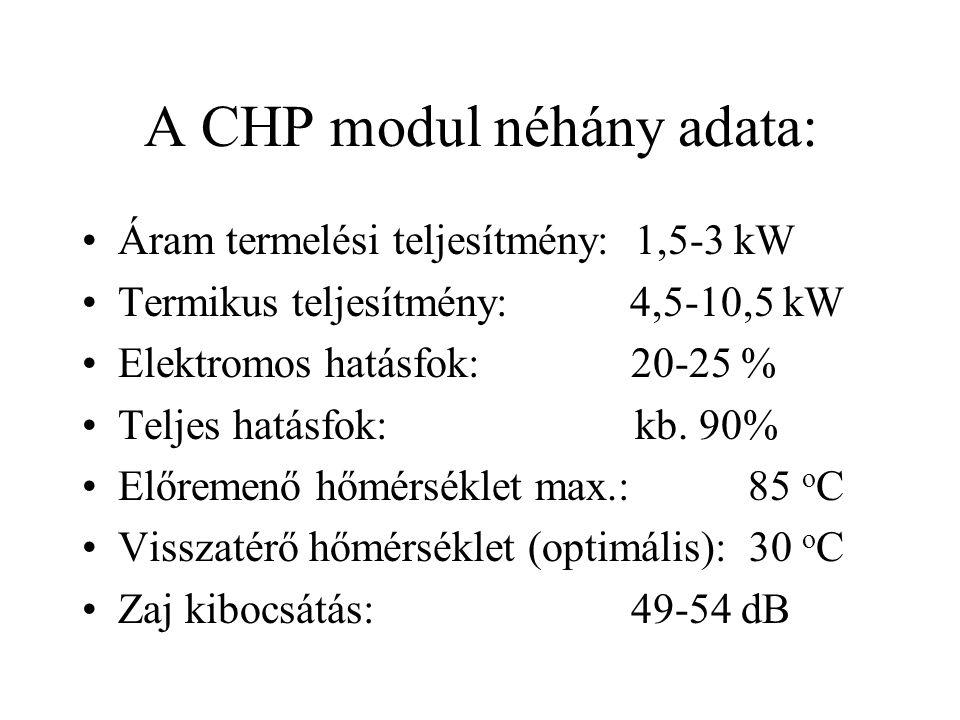A CHP modul néhány adata: •Áram termelési teljesítmény: 1,5-3 kW •Termikus teljesítmény: 4,5-10,5 kW •Elektromos hatásfok: 20-25 % •Teljes hatásfok: k