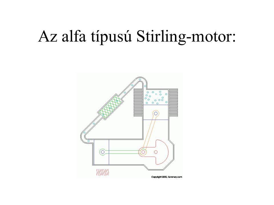 Az alfa típusú Stirling-motor: